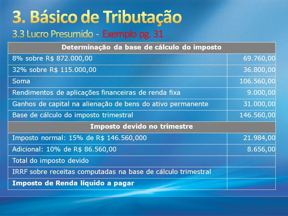 Determinação da base de cálculo do imposto 8% sobre R$ 872.000,0069.760,00 32% sobre R$ 115.000,0036.800,00 Soma106.560,00 Rendimentos de aplicações f