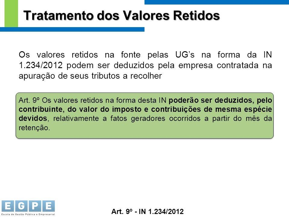 Os valores retidos na fonte pelas UG's na forma da IN 1.234/2012 podem ser deduzidos pela empresa contratada na apuração de seus tributos a recolher A