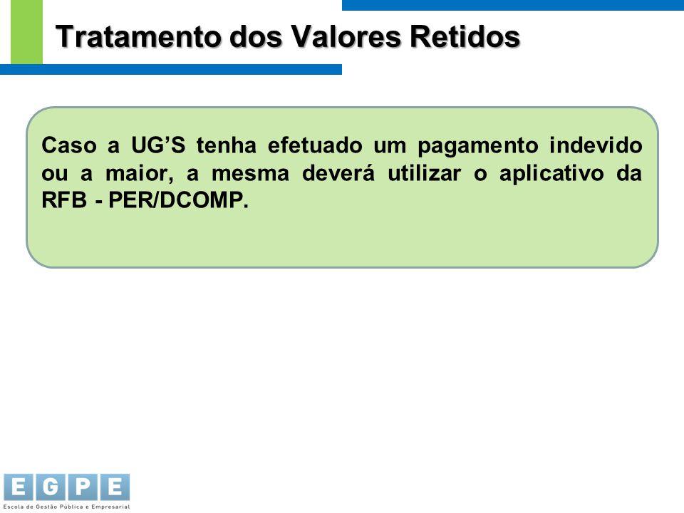 Caso a UG'S tenha efetuado um pagamento indevido ou a maior, a mesma deverá utilizar o aplicativo da RFB - PER/DCOMP. Tratamento dos Valores Retidos