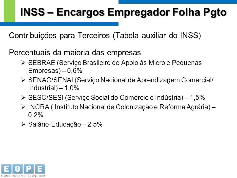 Contribuições para Terceiros (Tabela auxiliar do INSS) Percentuais da maioria das empresas  SEBRAE (Serviço Brasileiro de Apoio às Micro e Pequenas E
