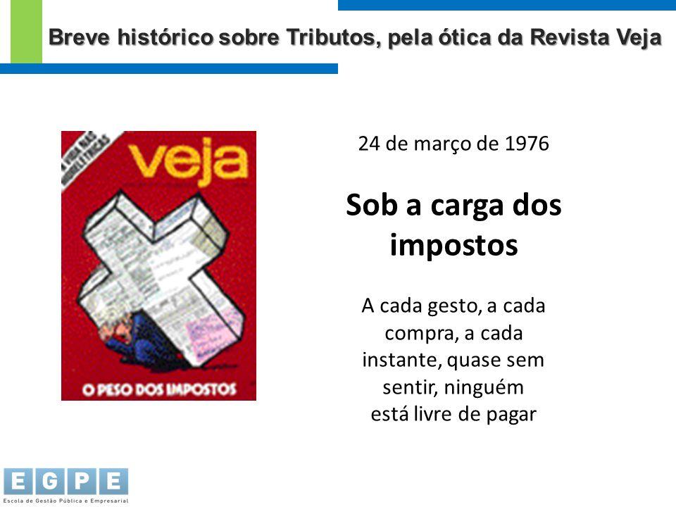 24 de março de 1976 Sob a carga dos impostos A cada gesto, a cada compra, a cada instante, quase sem sentir, ninguém está livre de pagar Breve históri