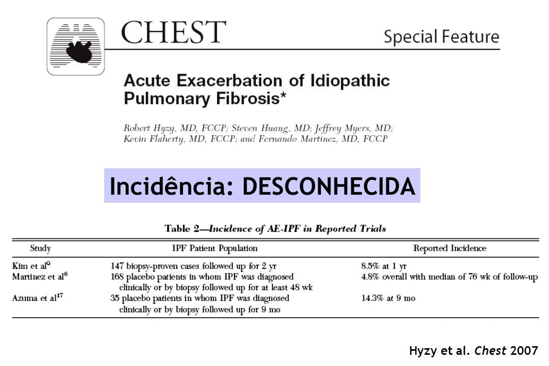 Hyzy et al. Chest 2007 Incidência: DESCONHECIDA