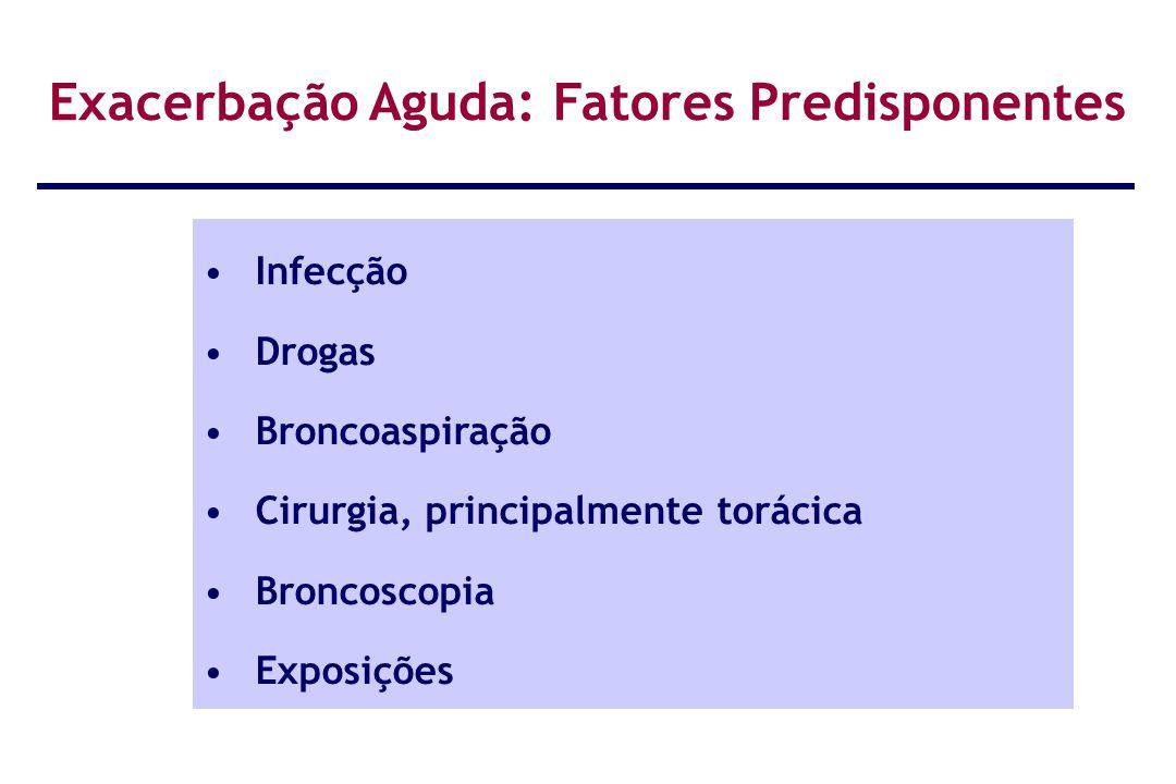Exacerbação Aguda: Fatores Predisponentes Infecção Drogas Broncoaspiração Cirurgia, principalmente torácica Broncoscopia Exposições