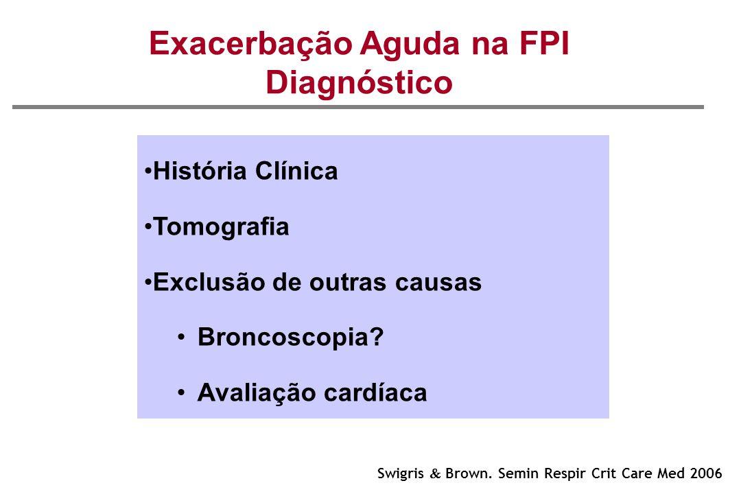 Exacerbação Aguda na FPI Diagnóstico História Clínica Tomografia Exclusão de outras causas Broncoscopia? Avaliação cardíaca Swigris  Brown. Semin Res