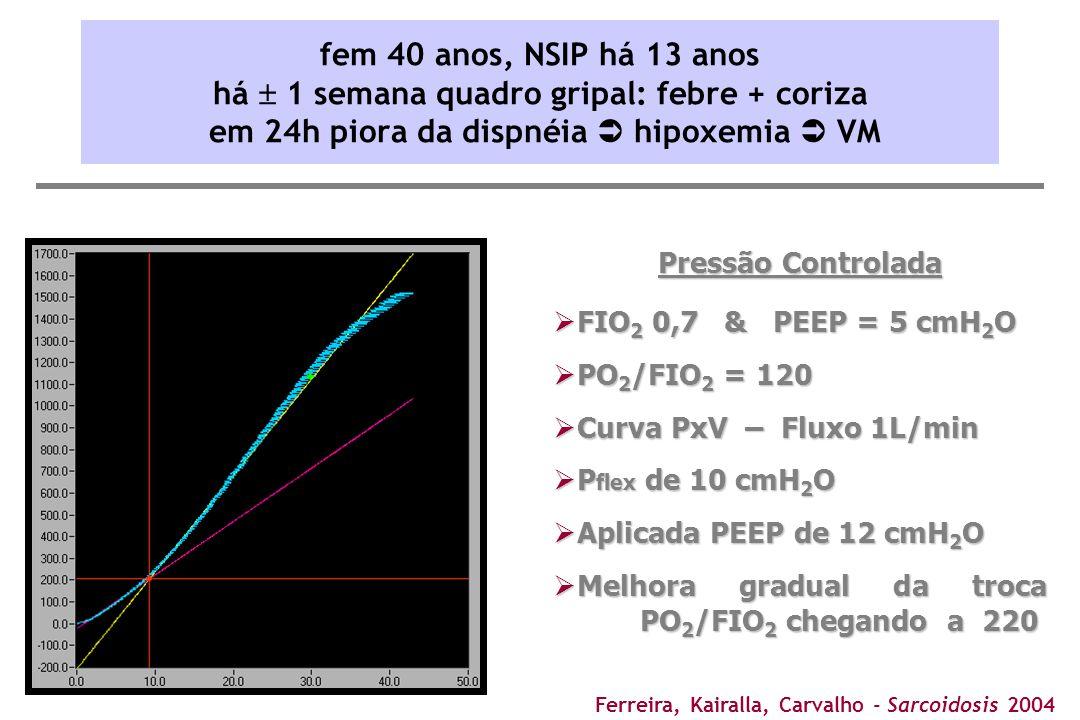 Pressão Controlada  FIO 2 0,7 & PEEP = 5 cmH 2 O  PO 2 /FIO 2 = 120  Curva PxV – Fluxo 1L/min  P flex de 10 cmH 2 O  Aplicada PEEP de 12 cmH 2 O