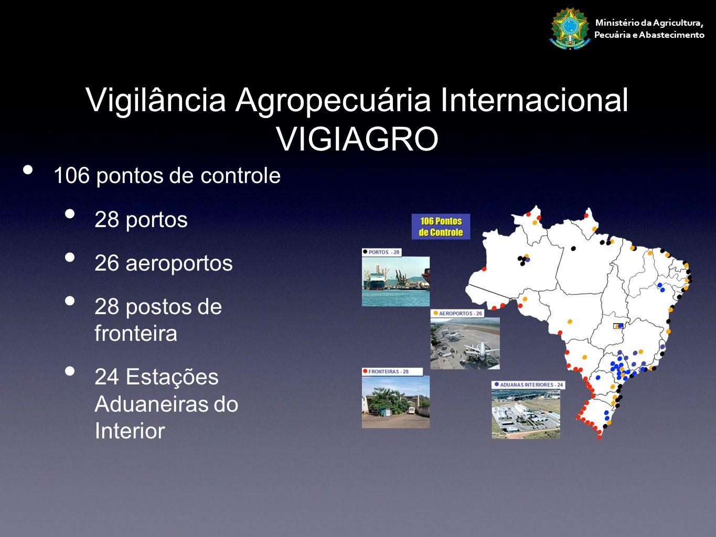 Vigilância Agropecuária Internacional VIGIAGRO 106 pontos de controle 28 portos 26 aeroportos 28 postos de fronteira 24 Estações Aduaneiras do Interio