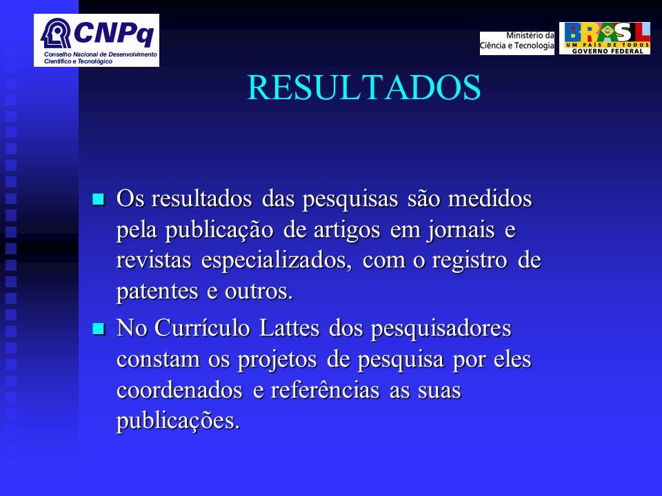 RESULTADOS Os resultados das pesquisas são medidos pela publicação de artigos em jornais e revistas especializados, com o registro de patentes e outros.
