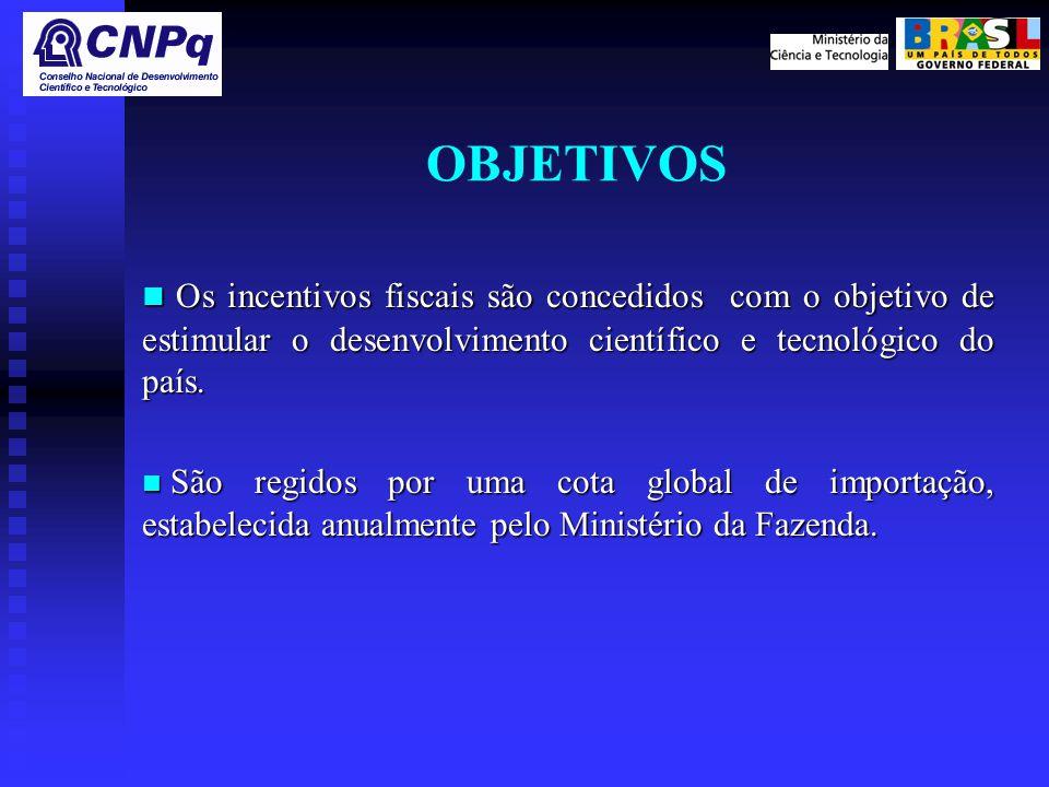 OBJETIVOS Os incentivos fiscais são concedidos com o objetivo de estimular o desenvolvimento científico e tecnológico do país.