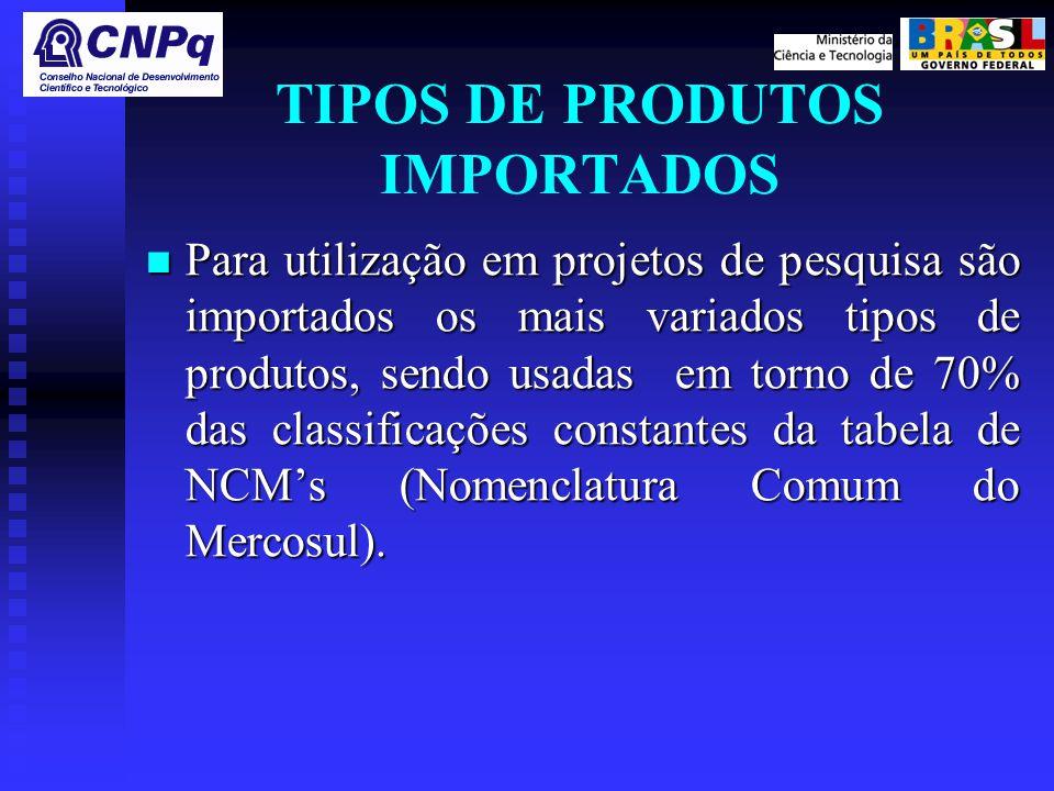 TIPOS DE PRODUTOS IMPORTADOS Para utilização em projetos de pesquisa são importados os mais variados tipos de produtos, sendo usadas em torno de 70% das classificações constantes da tabela de NCM's (Nomenclatura Comum do Mercosul).