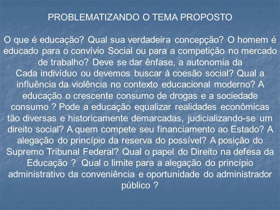 PROBLEMATIZANDO O TEMA PROPOSTO O que é educação? Qual sua verdadeira concepção? O homem é educado para o convívio Social ou para a competição no merc