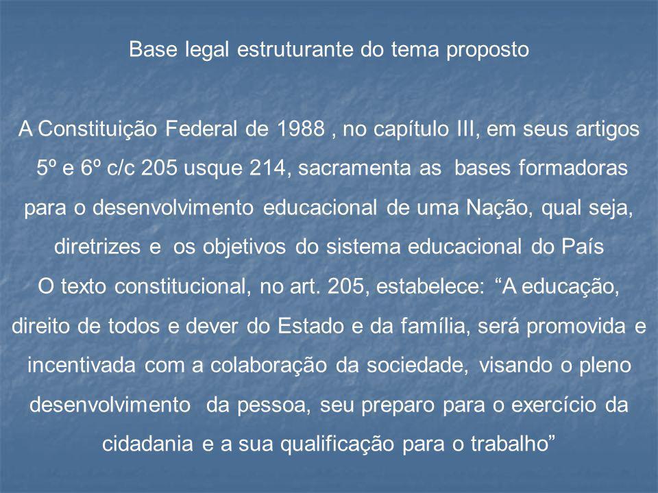 Base legal estruturante do tema proposto A Constituição Federal de 1988, no capítulo III, em seus artigos 5º e 6º c/c 205 usque 214, sacramenta as bas