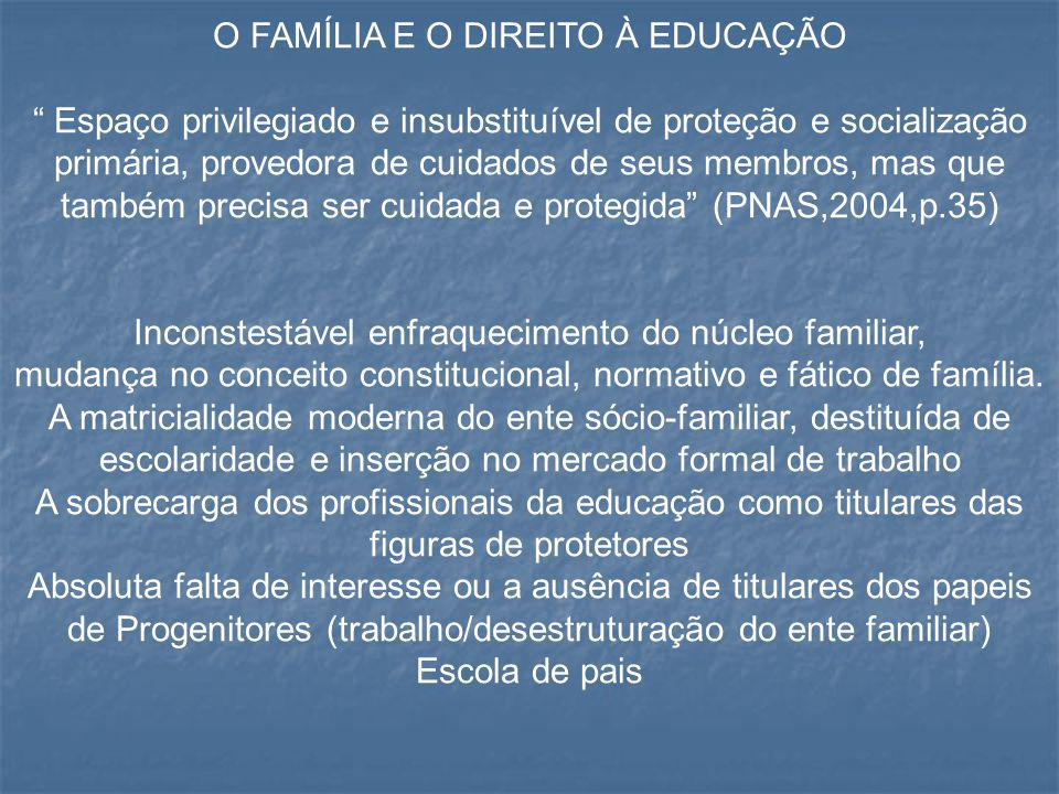"""O FAMÍLIA E O DIREITO À EDUCAÇÃO """" Espaço privilegiado e insubstituível de proteção e socialização primária, provedora de cuidados de seus membros, ma"""