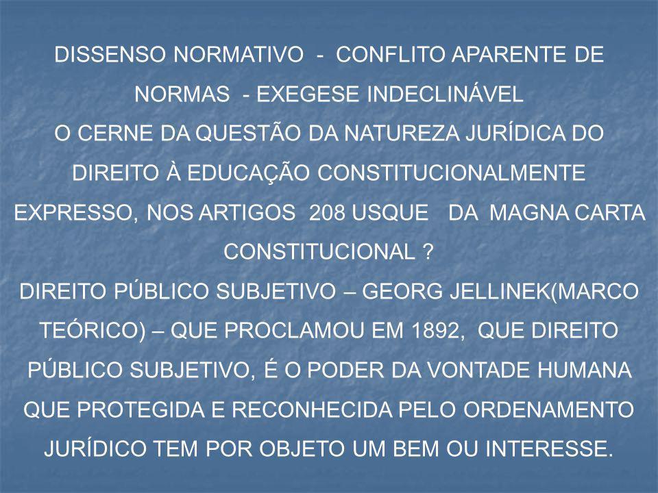 DISSENSO NORMATIVO - CONFLITO APARENTE DE NORMAS - EXEGESE INDECLINÁVEL O CERNE DA QUESTÃO DA NATUREZA JURÍDICA DO DIREITO À EDUCAÇÃO CONSTITUCIONALME
