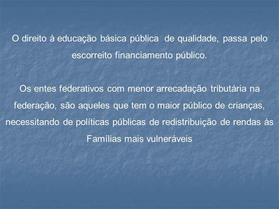 O direito à educação básica pública de qualidade, passa pelo escorreito financiamento público. Os entes federativos com menor arrecadação tributária n