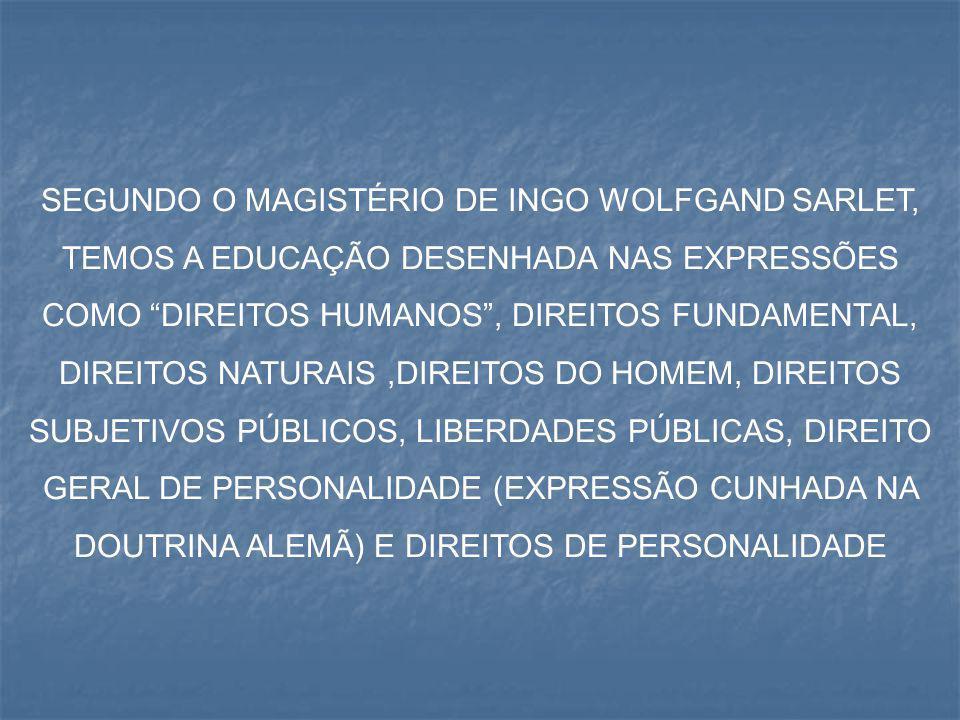 """SEGUNDO O MAGISTÉRIO DE INGO WOLFGAND SARLET, TEMOS A EDUCAÇÃO DESENHADA NAS EXPRESSÕES COMO """"DIREITOS HUMANOS"""", DIREITOS FUNDAMENTAL, DIREITOS NATURA"""