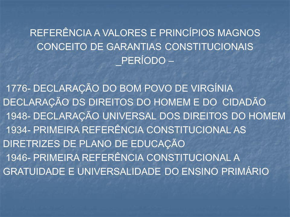 REFERÊNCIA A VALORES E PRINCÍPIOS MAGNOS CONCEITO DE GARANTIAS CONSTITUCIONAIS _PERÍODO – 1776- DECLARAÇÃO DO BOM POVO DE VIRGÍNIA DECLARAÇÃO DS DIREI