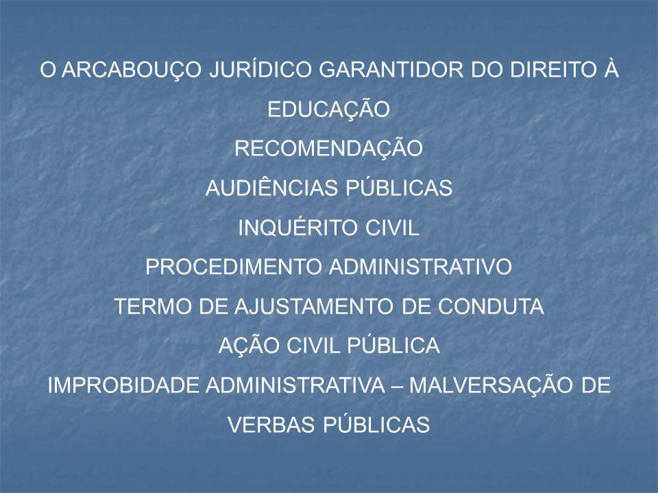 O ARCABOUÇO JURÍDICO GARANTIDOR DO DIREITO À EDUCAÇÃO RECOMENDAÇÃO AUDIÊNCIAS PÚBLICAS INQUÉRITO CIVIL PROCEDIMENTO ADMINISTRATIVO TERMO DE AJUSTAMENT