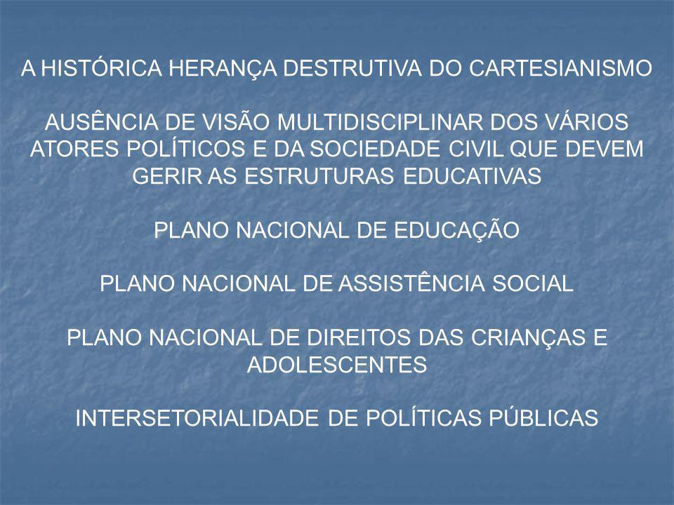 A HISTÓRICA HERANÇA DESTRUTIVA DO CARTESIANISMO AUSÊNCIA DE VISÃO MULTIDISCIPLINAR DOS VÁRIOS ATORES POLÍTICOS E DA SOCIEDADE CIVIL QUE DEVEM GERIR AS