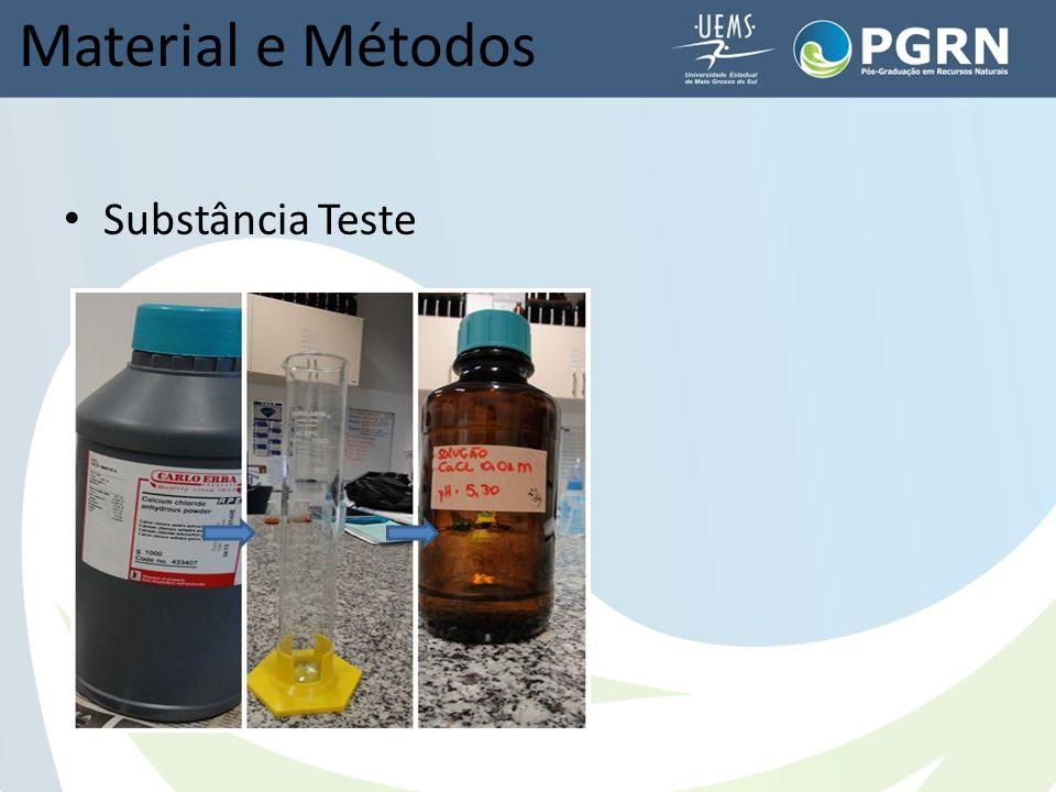 Material e Métodos Substância Teste