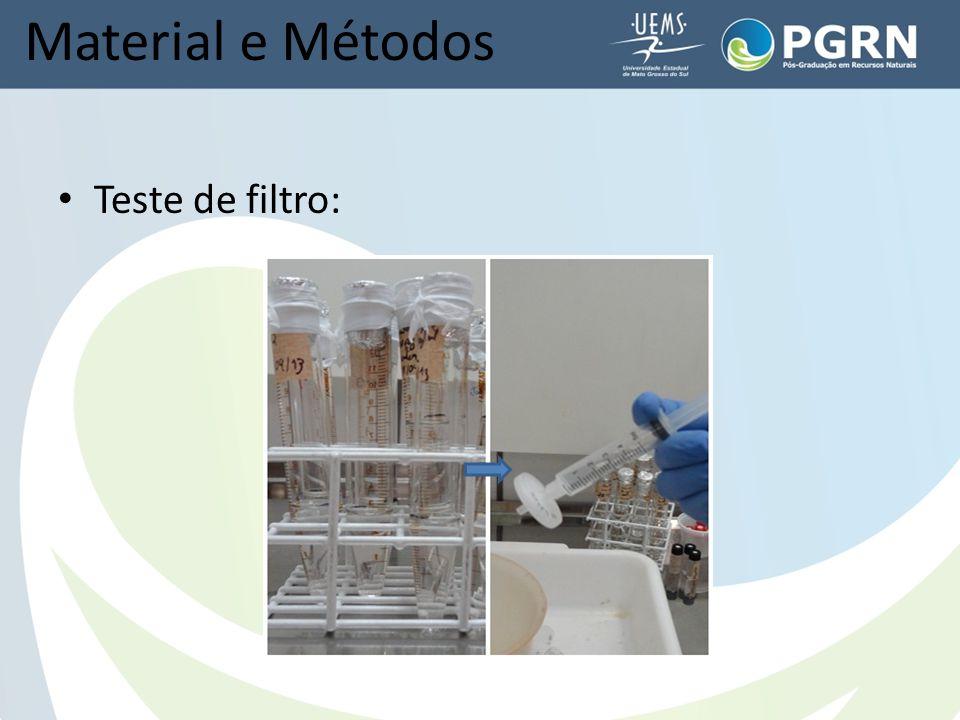 Material e Métodos Teste de filtro: