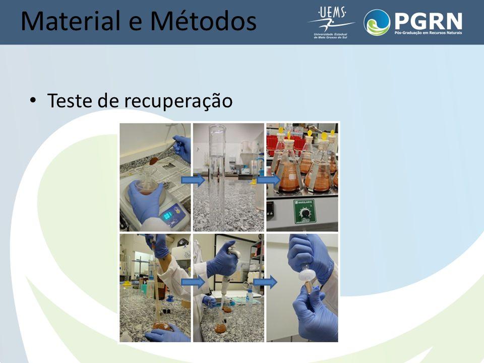 Material e Métodos Teste de recuperação