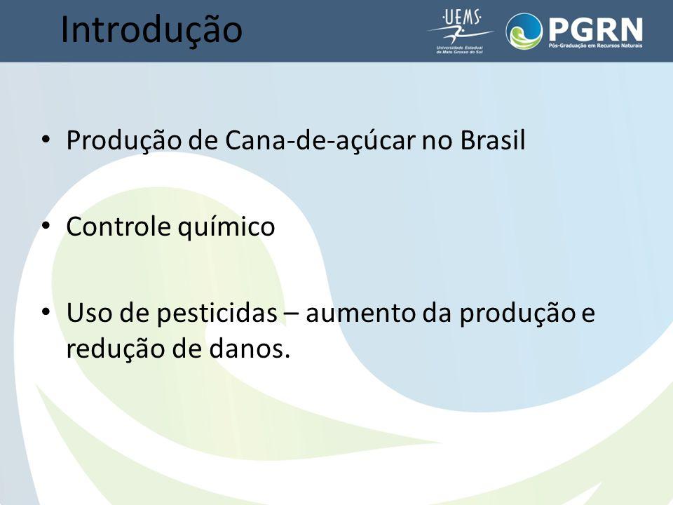 Introdução Produção de Cana-de-açúcar no Brasil Controle químico Uso de pesticidas – aumento da produção e redução de danos.