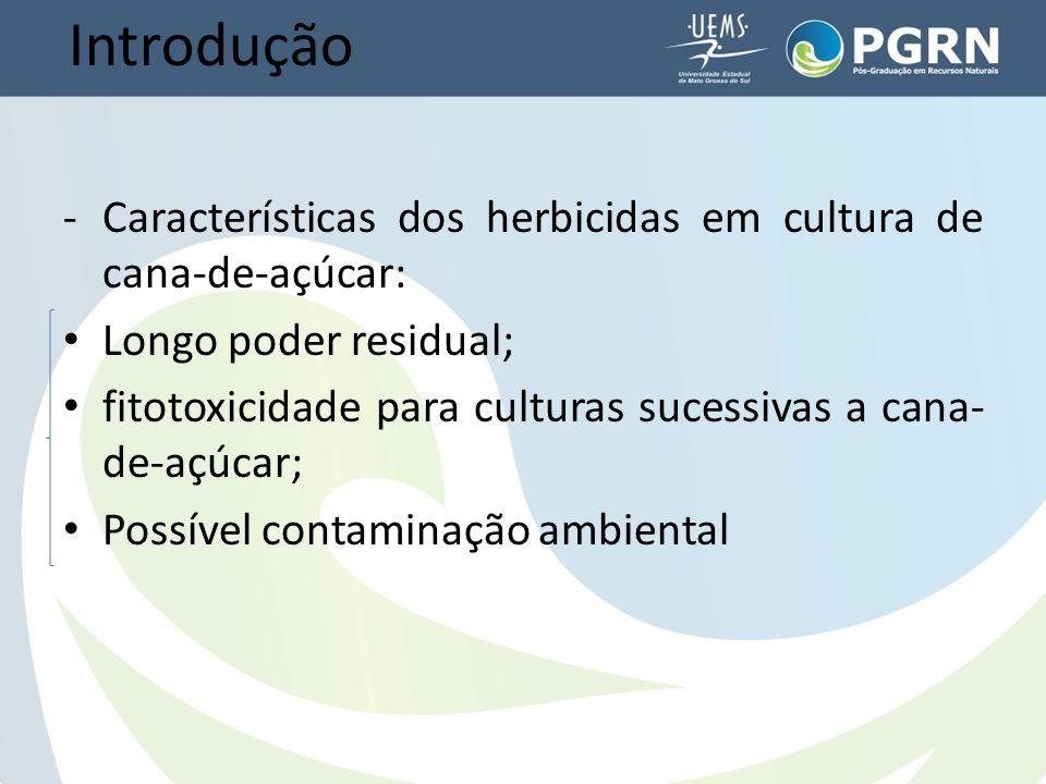 Introdução -Características dos herbicidas em cultura de cana-de-açúcar: Longo poder residual; fitotoxicidade para culturas sucessivas a cana- de-açúcar; Possível contaminação ambiental