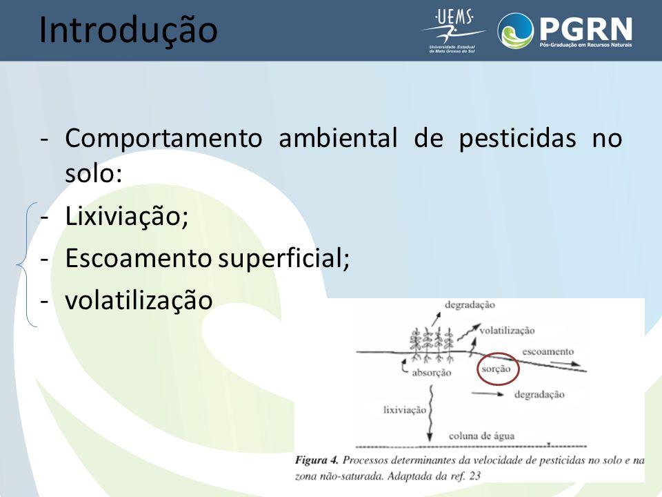 Introdução -Comportamento ambiental de pesticidas no solo: -Lixiviação; -Escoamento superficial; -volatilização