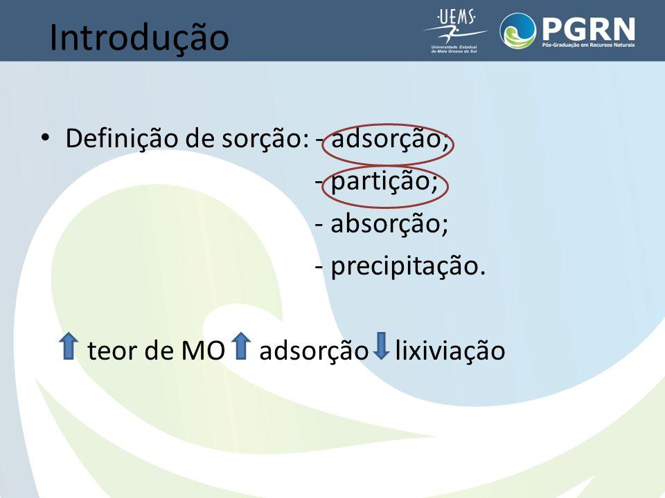 Introdução Definição de sorção: - adsorção; - partição; - absorção; - precipitação.