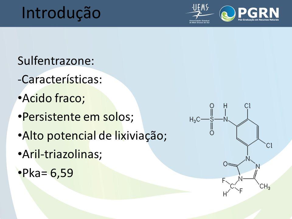 Introdução Sulfentrazone: -Características: Acido fraco; Persistente em solos; Alto potencial de lixiviação; Aril-triazolinas; Pka= 6,59