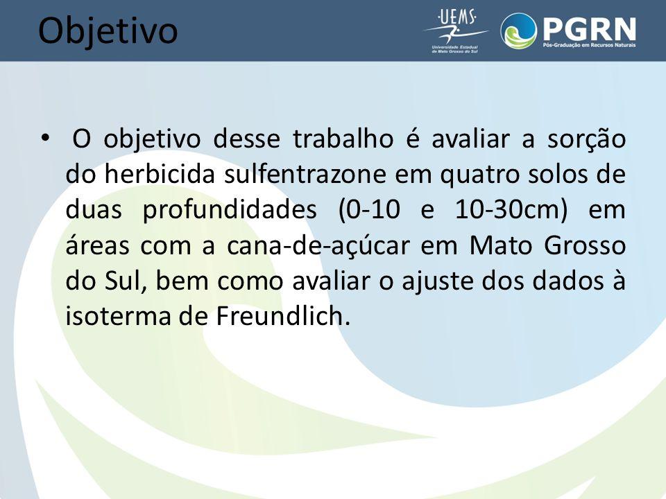 Objetivo O objetivo desse trabalho é avaliar a sorção do herbicida sulfentrazone em quatro solos de duas profundidades (0-10 e 10-30cm) em áreas com a cana-de-açúcar em Mato Grosso do Sul, bem como avaliar o ajuste dos dados à isoterma de Freundlich.