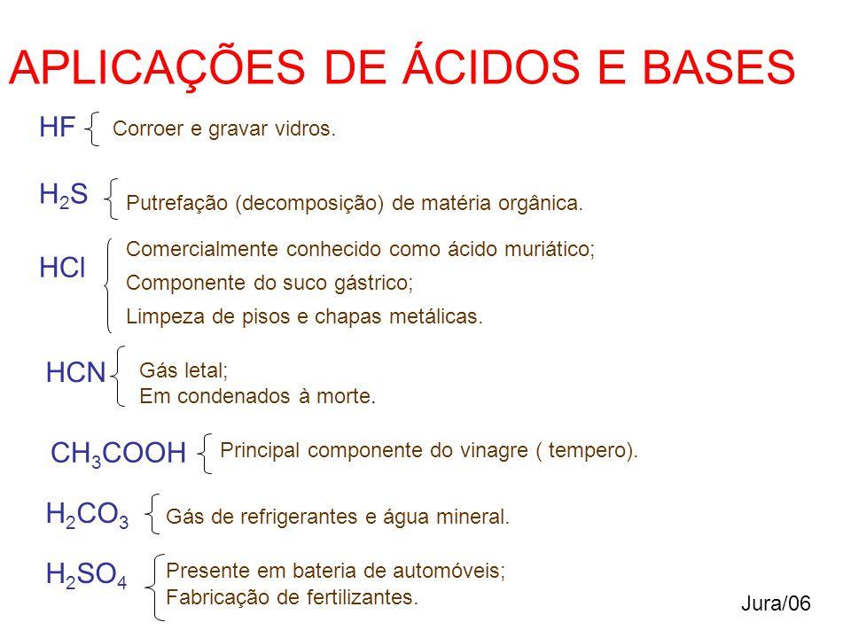 3) GRAU DE DISSOCIAÇÃO (FORÇA) - α Fortes: Fracas: Formadas de por metais alcalinos e alc.- terrosos. KOH, LiOH, Ca(OH) 2, Mg(OH) 2... Todas as demais