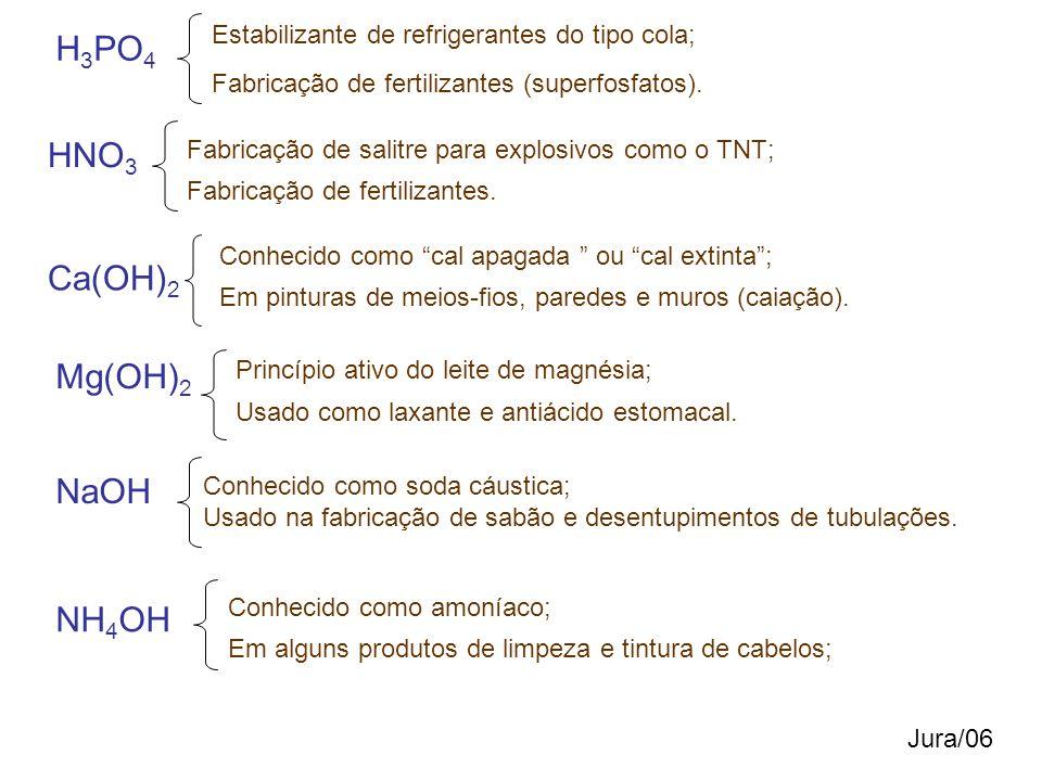 APLICAÇÕES DE ÁCIDOS E BASES HF Corroer e gravar vidros. H2SH2S Putrefação (decomposição) de matéria orgânica. HCl Comercialmente conhecido como ácido