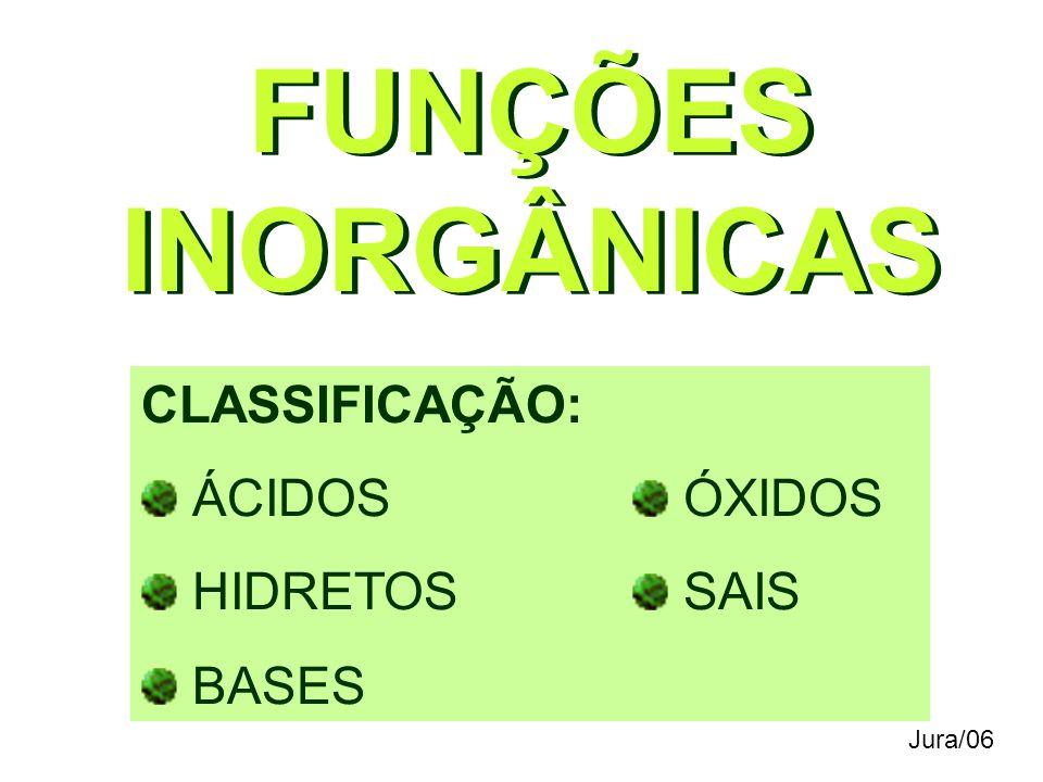 FUNÇÕES INORGÂNICAS CLASSIFICAÇÃO: ÁCIDOS HIDRETOS BASES ÓXIDOS SAIS Jura/06