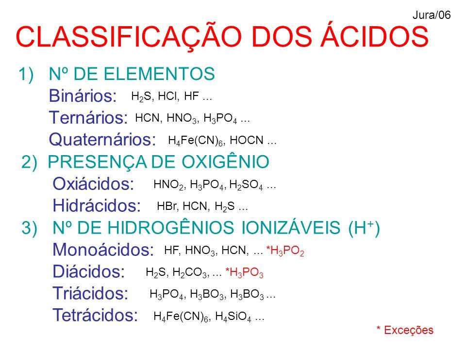 CLASSIFICAÇÃO DOS ÁCIDOS 1)Nº DE ELEMENTOS Binários: Ternários: Quaternários: H 2 S, HCl, HF...