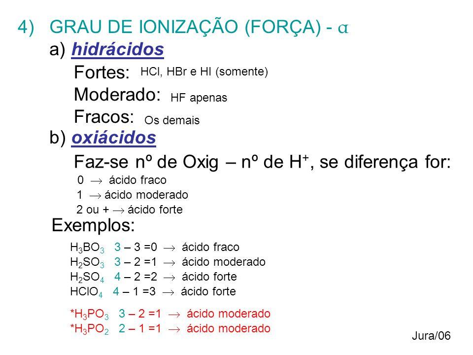 4) GRAU DE IONIZAÇÃO (FORÇA) - α a) hidrácidos b) oxiácidos Fortes: Moderado: Fracos: HCl, HBr e HI (somente) HF apenas Os demais Faz-se nº de Oxig – nº de H +, se diferença for: 0  ácido fraco 1  ácido moderado 2 ou +  ácido forte Exemplos: H 3 BO 3 3 – 3 =0  ácido fraco H 2 SO 3 3 – 2 =1  ácido moderado H 2 SO 4 4 – 2 =2  ácido forte HClO 4 4 – 1 =3  ácido forte *H 3 PO 3 3 – 2 =1  ácido moderado *H 3 PO 2 2 – 1 =1  ácido moderado Jura/06