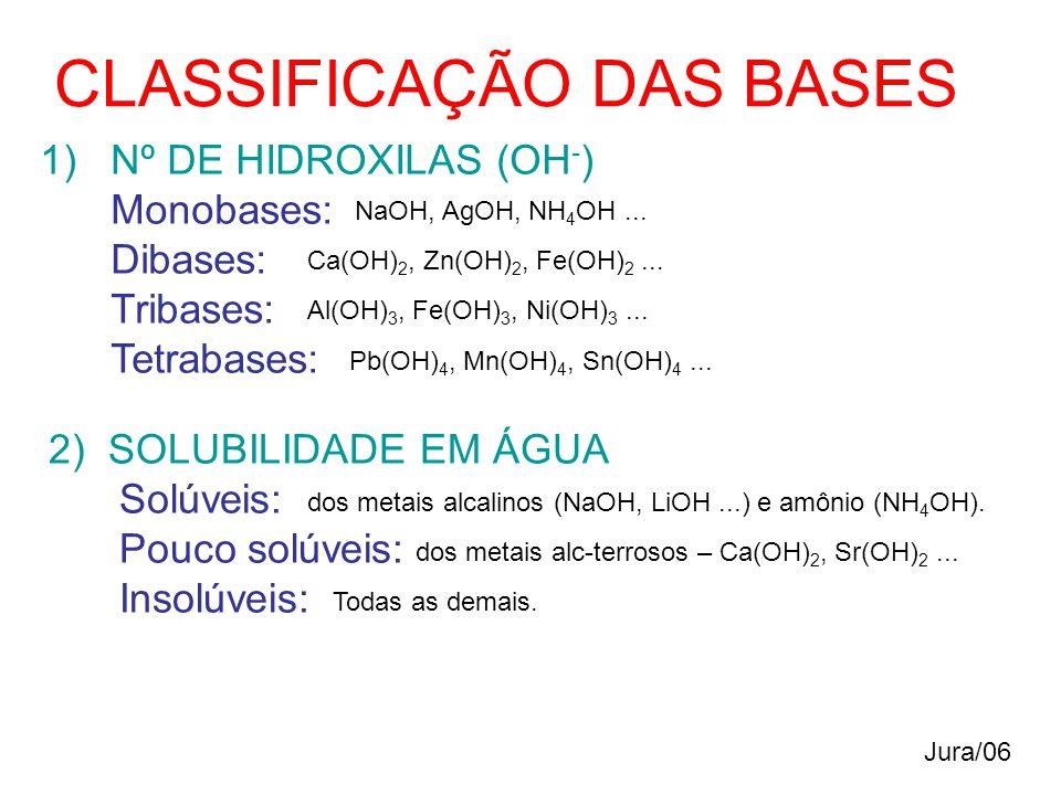 CLASSIFICAÇÃO DAS BASES 1)Nº DE HIDROXILAS (OH - ) Monobases: Dibases: Tribases: Tetrabases: NaOH, AgOH, NH 4 OH...