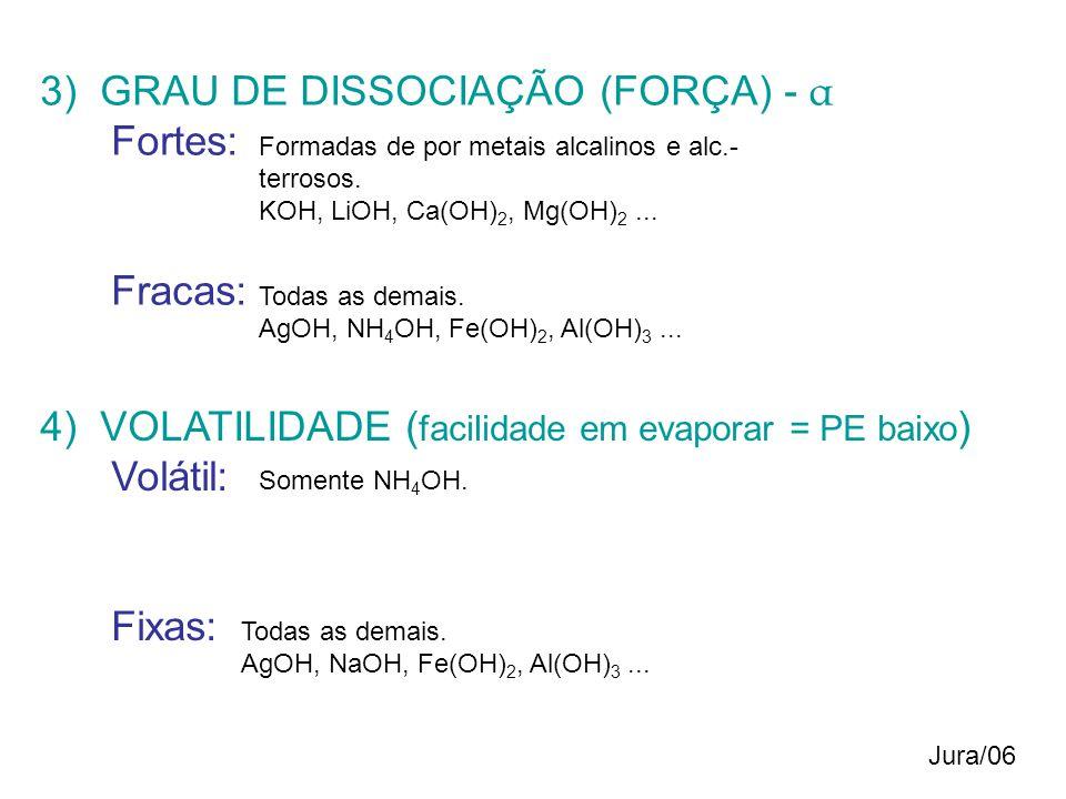 CLASSIFICAÇÃO DAS BASES 1)Nº DE HIDROXILAS (OH - ) Monobases: Dibases: Tribases: Tetrabases: NaOH, AgOH, NH 4 OH... Ca(OH) 2, Zn(OH) 2, Fe(OH) 2... Al