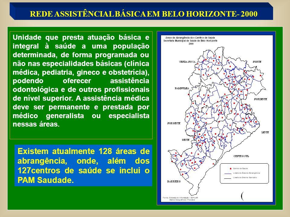 Fonte:PBH/SMSA/SISINF - 1M1 1 TRIMESTE 1999.