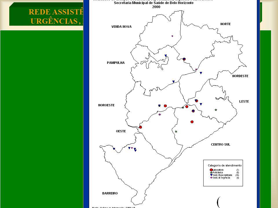 Total de Consultas de Ginecologia Realizadas em Belo Horizonte pela Rede Contratada, Própria e HOB, no período de 1996 a 1999.