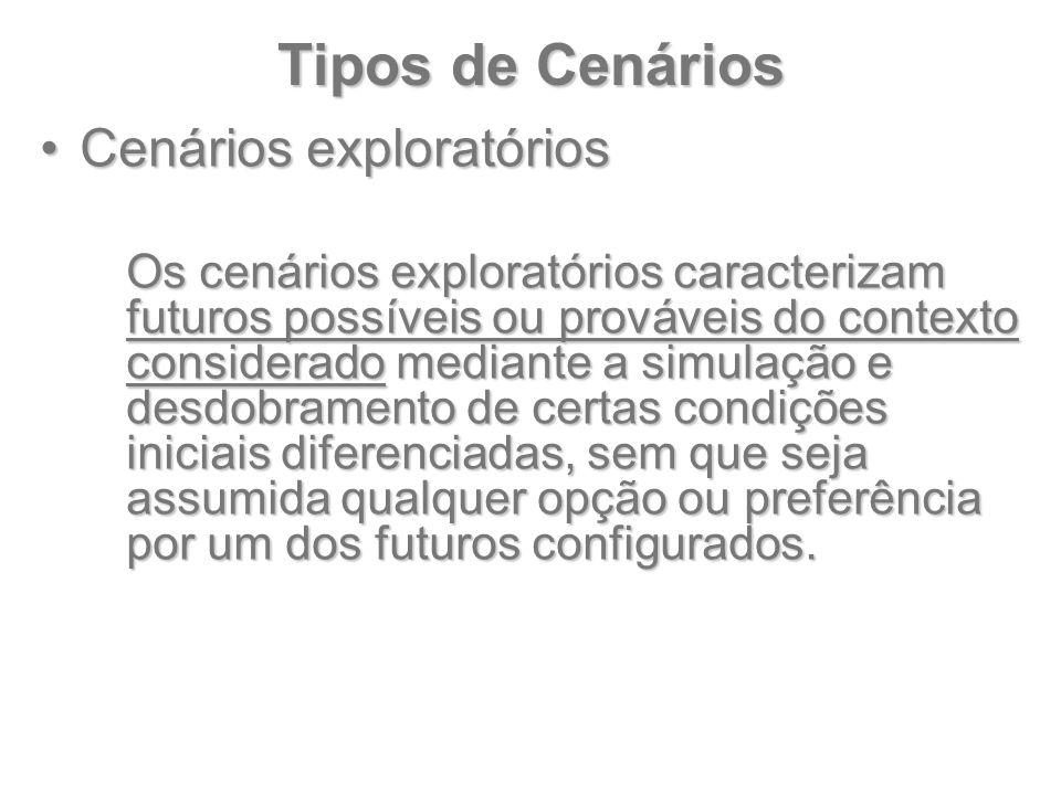 Tipos de Cenários Cenários exploratóriosCenários exploratórios Os cenários exploratórios caracterizam futuros possíveis ou prováveis do contexto consi