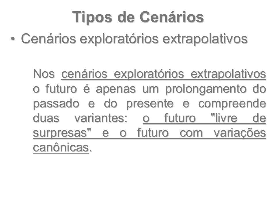 Tipos de Cenários Cenários exploratórios extrapolativosCenários exploratórios extrapolativos Nos cenários exploratórios extrapolativos o futuro é apen