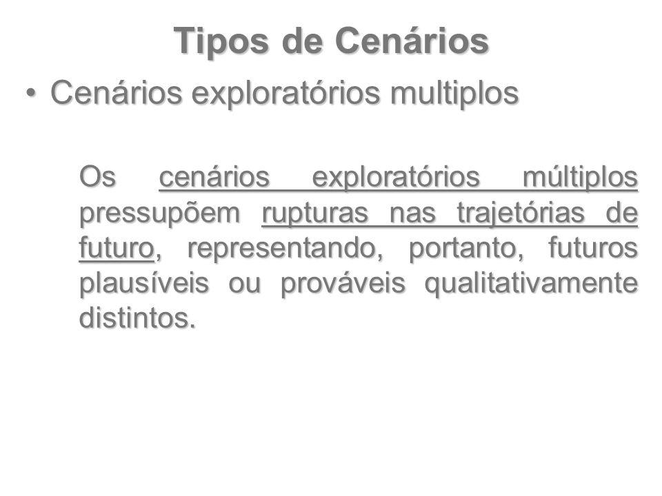 Tipos de Cenários Cenários exploratórios multiplosCenários exploratórios multiplos Os cenários exploratórios múltiplos pressupõem rupturas nas trajetó