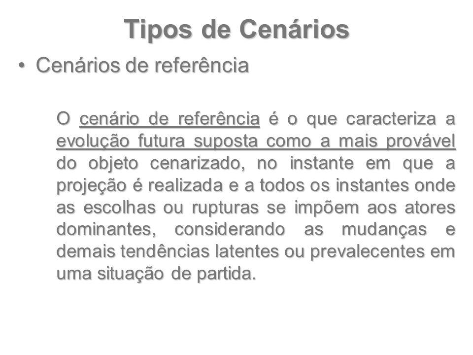 Tipos de Cenários Cenários de referênciaCenários de referência O cenário de referência é o que caracteriza a evolução futura suposta como a mais prová