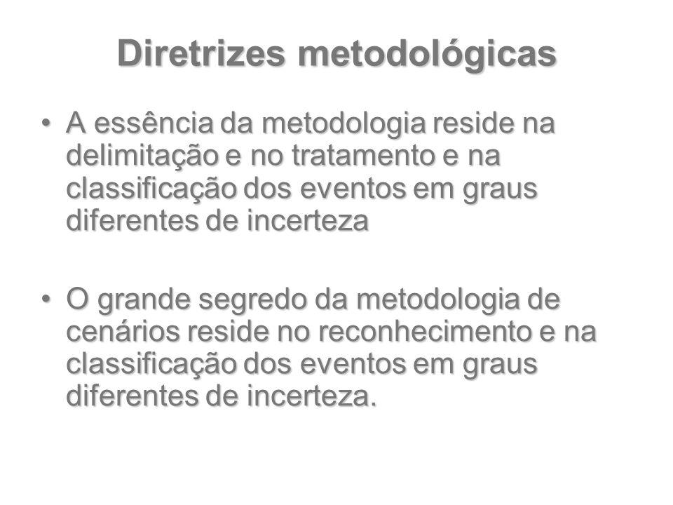 Diretrizes metodológicas A essência da metodologia reside na delimitação e no tratamento e na classificação dos eventos em graus diferentes de incerte