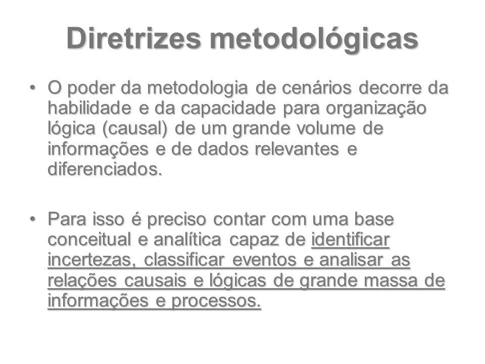 Diretrizes metodológicas O poder da metodologia de cenários decorre da habilidade e da capacidade para organização lógica (causal) de um grande volume
