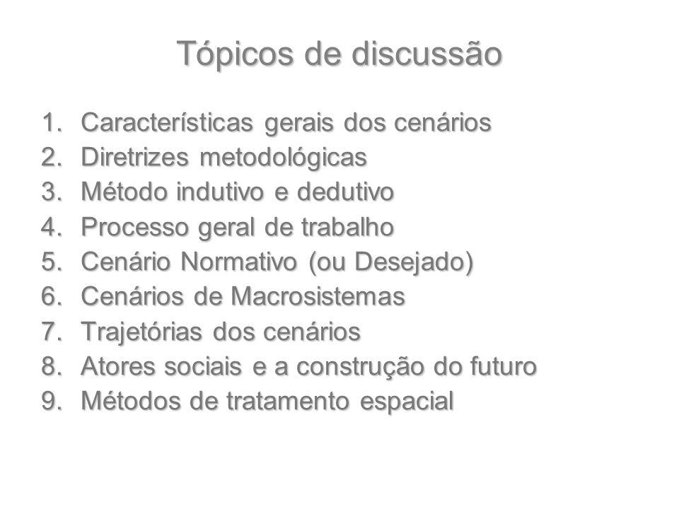 Tópicos de discussão 1.Características gerais dos cenários 2.Diretrizes metodológicas 3.Método indutivo e dedutivo 4.Processo geral de trabalho 5.Cená