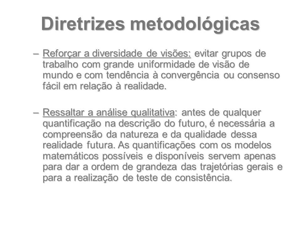 Diretrizes metodológicas –Reforçar a diversidade de visões: evitar grupos de trabalho com grande uniformidade de visão de mundo e com tendência à conv