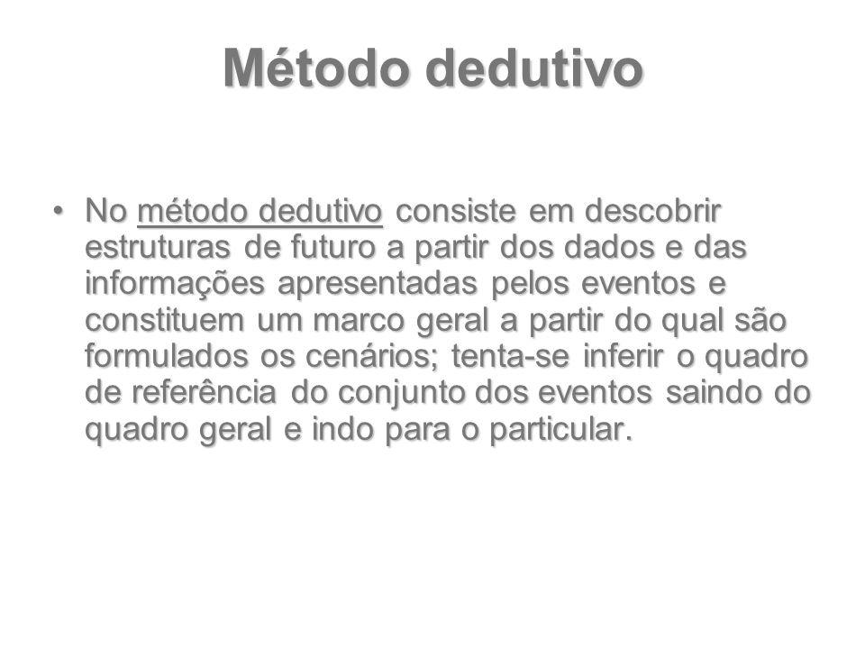 Método dedutivo No método dedutivo consiste em descobrir estruturas de futuro a partir dos dados e das informações apresentadas pelos eventos e consti