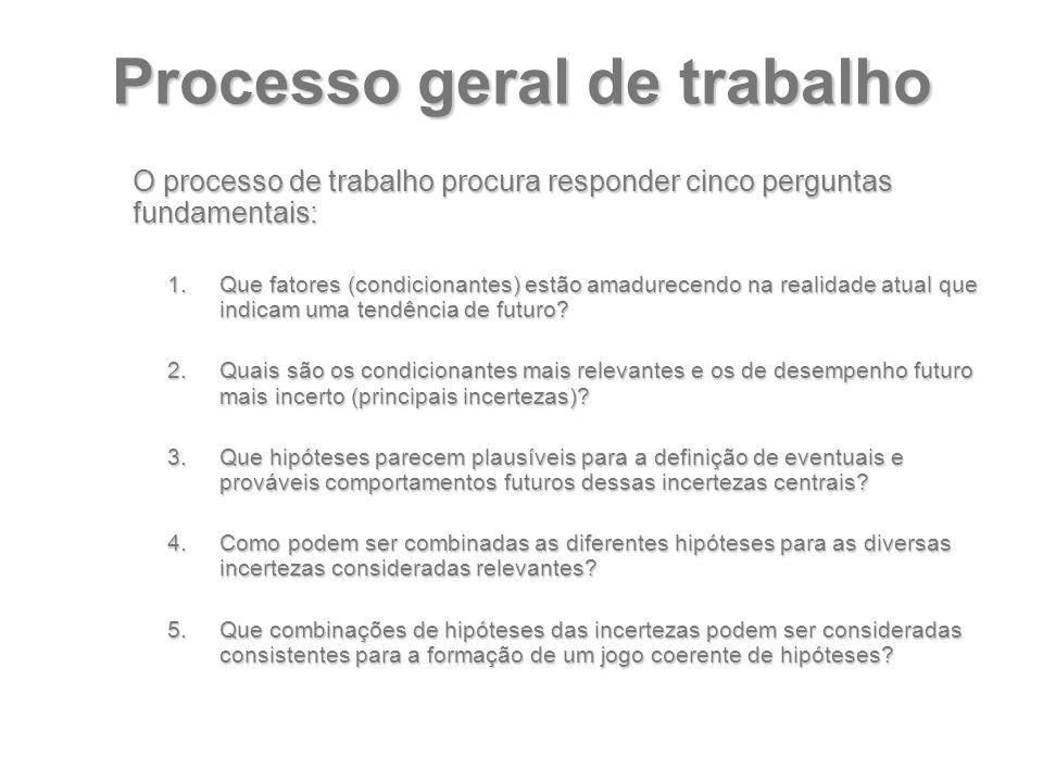 Processo geral de trabalho O processo de trabalho procura responder cinco perguntas fundamentais: 1.Que fatores (condicionantes) estão amadurecendo na